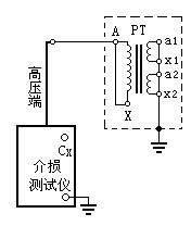 反接法接线图