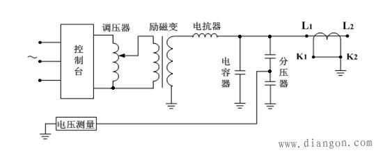 电流互感器一次绕组交流耐压试验接线图