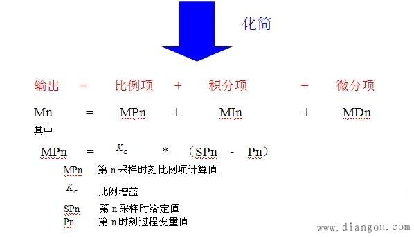 控制系统PID调节器参数整定设计_什么是PID?什么是PID控制?PID参数整定学习心德 - plc_电工学习网