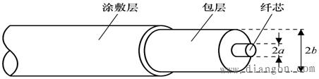光纤的结构