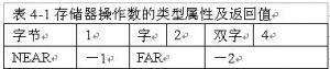 汇编语言的基本注册送体验金的白菜网