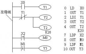 三菱FX系列PLC的基本逻辑指令