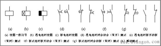 文本框:    (a)       (b)      (c)          (d)          (e)          (f)         (g)          (h)     (a) 线圈一般符号  (b) 通电延时线圈  (c) 断电延时线圈  (d) 通电延时闭合动合(常开)触点  (e) 通电延时断开动断(常闭)触点 (f)断点延时断开动合(常开)触点 (g)断点延时闭合动断(常闭)触点(h)瞬动触点