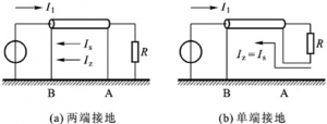 计算机控制系统信号传输通道的抗干扰措施