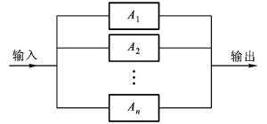 计算机控制系统硬件故障冗余系统及其可靠性