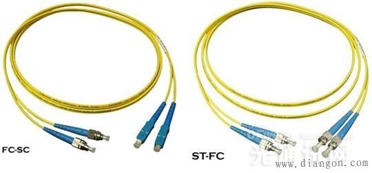 全面解析ST、SC、FC、LC光纤接头连接器区别