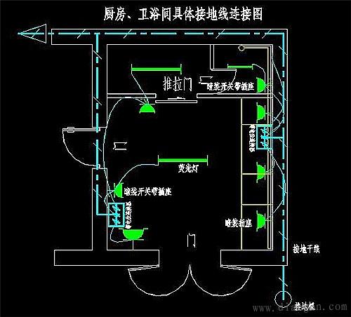 当前农村住宅房屋保护接地的基本情况和解决办法 - 白鹰 - 电气技术中心