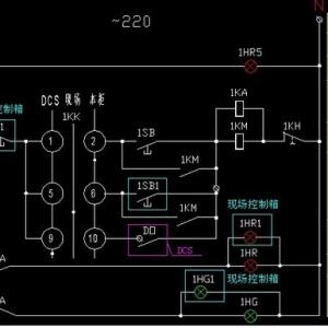 DCS系統點數計算方法