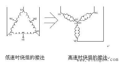 双速电机定子接线图