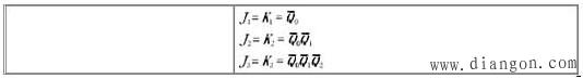 二进制同步减计数器