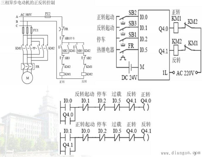 电机正反转把持小车延时的来去运动plc编程实例