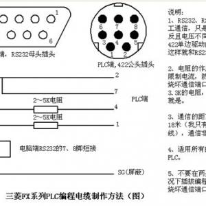 三菱PLC触摸屏连接线的引脚定义