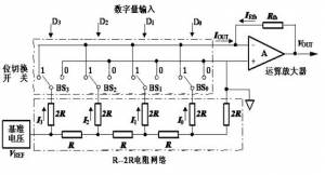 D/A转换器工作原理与性能指标