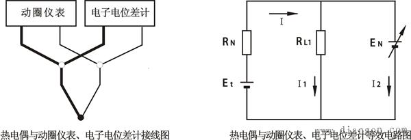 热电偶与动圈仪表、电子电位差计等效电路图