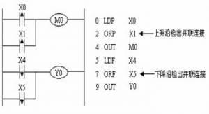 三菱plc或脉冲指令ORP、ORF
