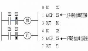 三菱plc与脉冲指令ANDP、ANDF