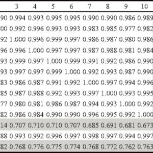 基于智能电表数据的配电网拓扑校验应用实例