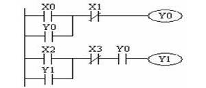 plc顺序起动控制电路梯形图