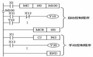 plc自动与手动控制电路梯形图