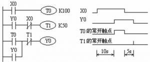 plc延合延分电路梯形图