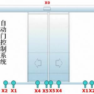 plc自动门系统控制编程实例