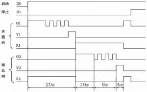 plc交通信号灯控制系统设计编程实例