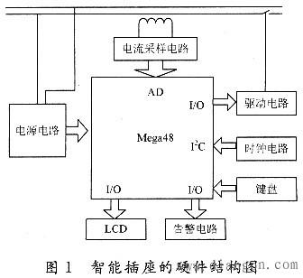 基于AVR的智能节能插座设计