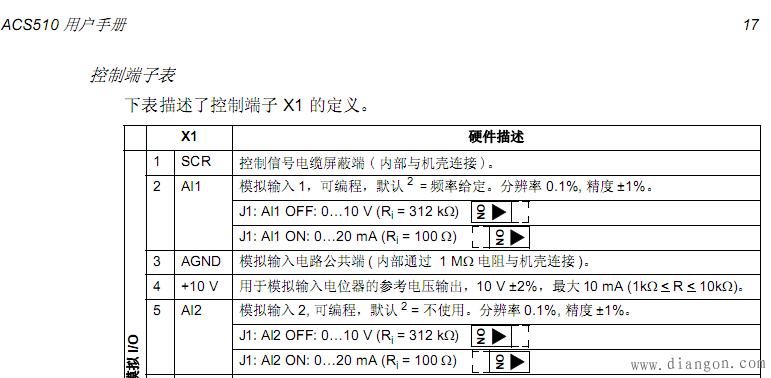 ABB新万博最新版本下载调试