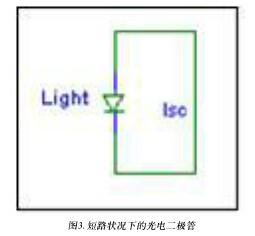apd光电二极管的工作原理_发光二极管的工作原理