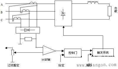 晶闸管的保护电路原理_晶闸管触发电路波形图