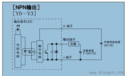 三菱plc内部电路图 三菱fxplc内部电路图