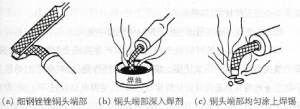 电工电烙铁焊接原件方法技能教程培训