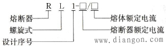 RL1系列螺旋式熔断器的型号及含义