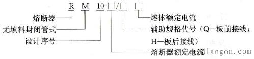 RM10系列无填料封闭管式熔断器的型号及含义