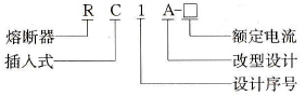 RCIA系列插入式熔断器(又称瓷插式熔断器)的型号及含义