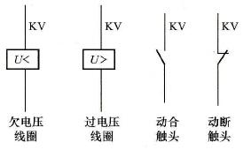电压继电器的符号