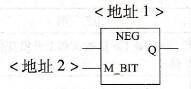 PLC地址下降沿检测指令符号