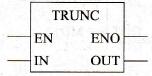 PLC的TRUNC指令符号