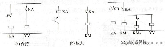 中间继电器的作用