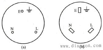 单相三孔插座插孔排列与标志