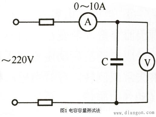 电容容量测试法