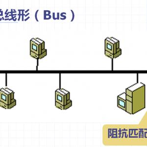 总线形拓扑结构