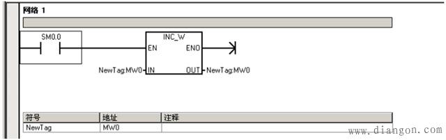 WINCC通过PC ACCESS与S7-200通讯3