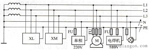 TN-S供电方式
