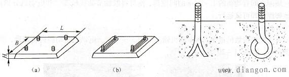 电动机安装基础