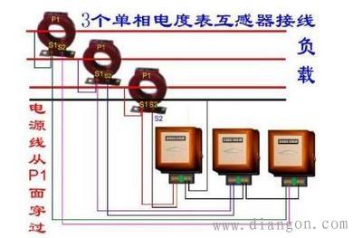 电流互感器在电流表应用中的接线示意图