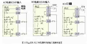 三菱plc接线方法