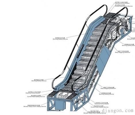 电梯构造及工作原理详解