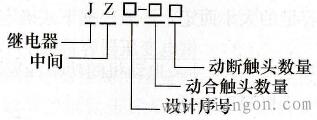 中间继电器的型号和含义