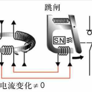 漏电保护器(剩余电流保护装置)工作原理